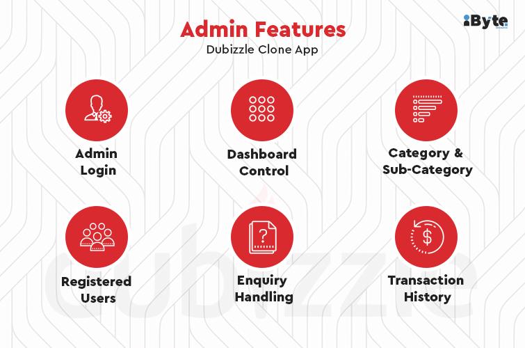 Dubizzle app admin features
