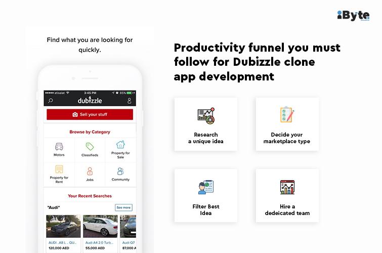 Dubizzle clone app development