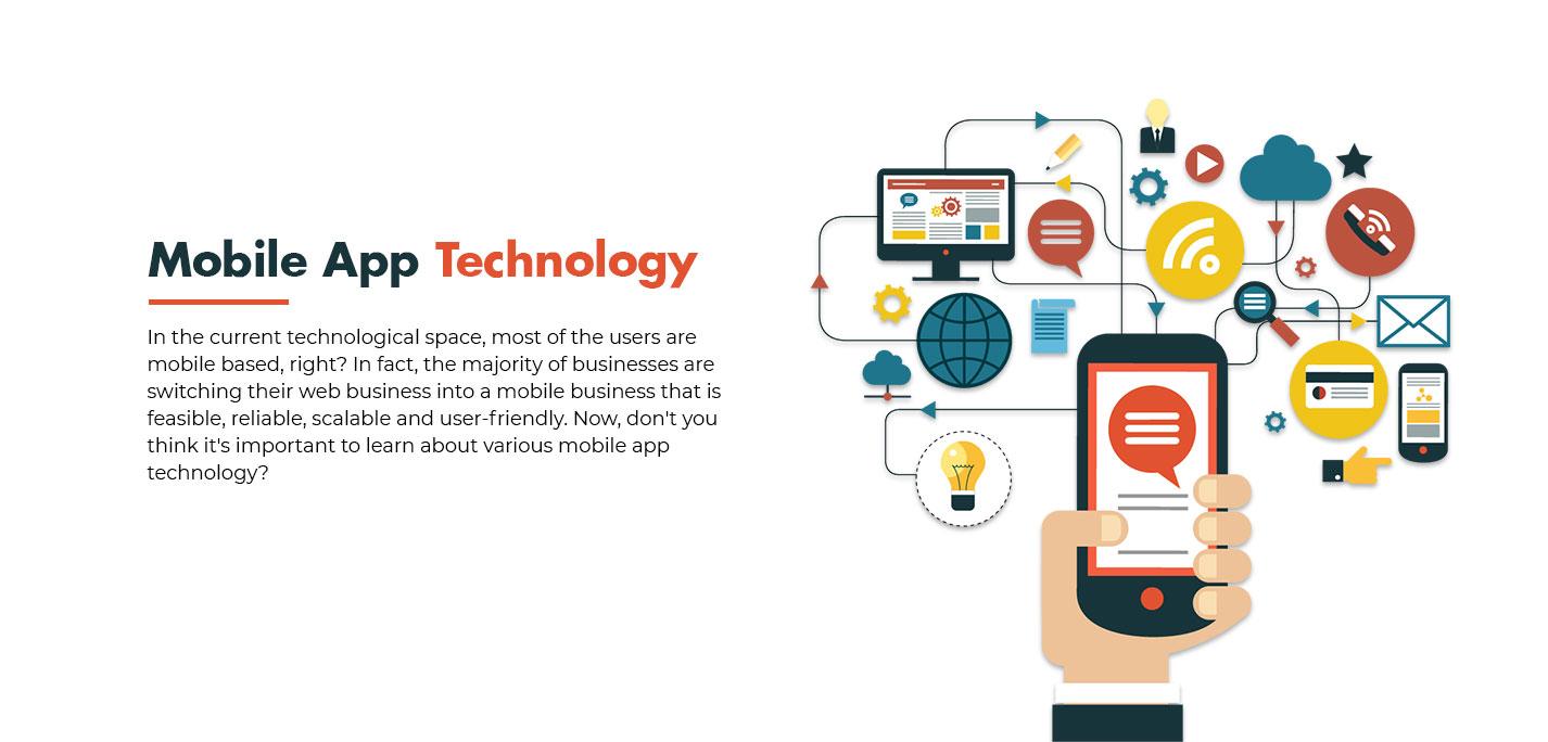 Mobile App Technology