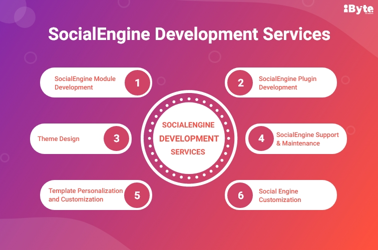 social Engine Experts